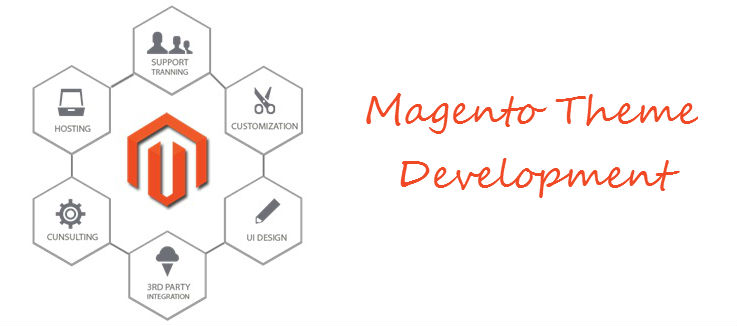 Magento-Theme-Development
