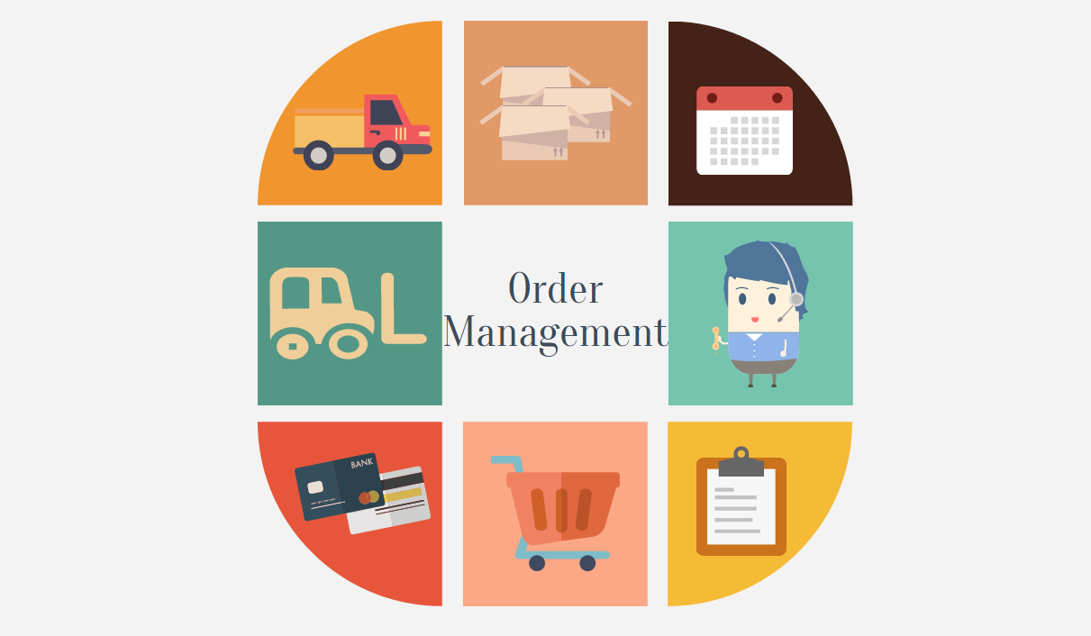 Image result for Order management