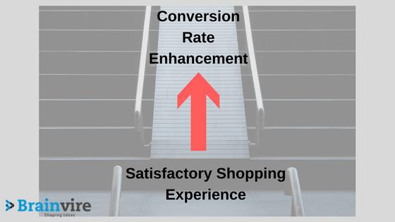 E-commerce Conversion Rate - Brainvire